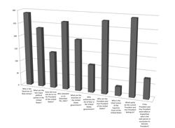 poll-data
