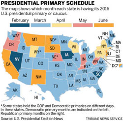 Presidential Primary Schedule